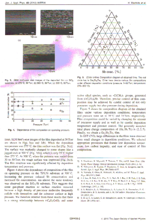 Japanese Journal of Applied Physics 49